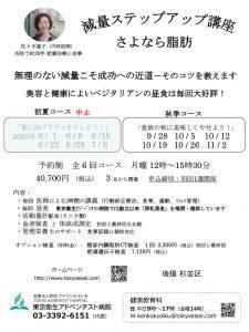減量ステップアップ講座 @ 東京衛生アドベンチスト病院 | 杉並区 | 東京都 | 日本